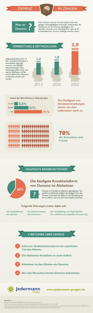 demenz-in-zahlen-infografik
